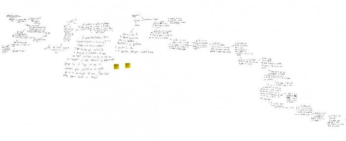 Ejemplo de mapa mental para primer borrador de un guion de cine